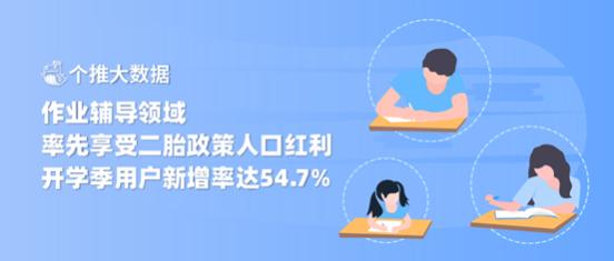 个推大数据:作业辅导领域率先享受二胎政策人口红利,开学季用户新增率达54.7%