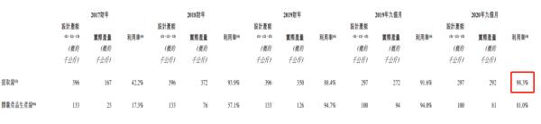 现代中药集团(1643.HK)认购火爆,龙头优势及业绩前景受追捧