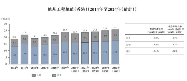 旧经济股重获资金青睐 广联工程前景可看高一线